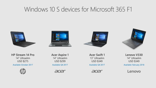 Software-Lösungen für Schulen und Management an — Microsoft